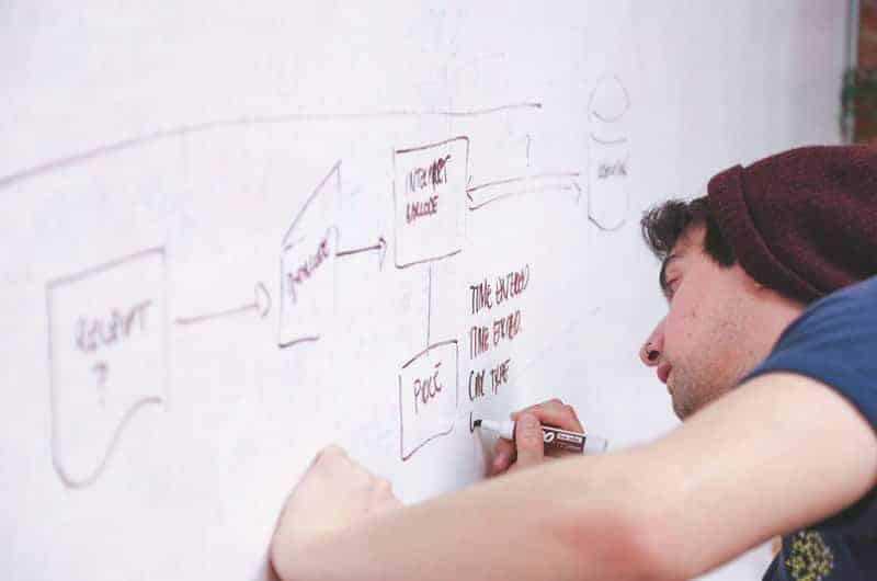 startup-1-2 Arbeiten bei